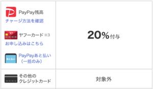 PayPayキャンペーン20%還元の内容